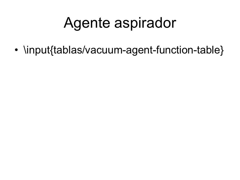 Agente aspirador \input{tablas/vacuum-agent-function-table}