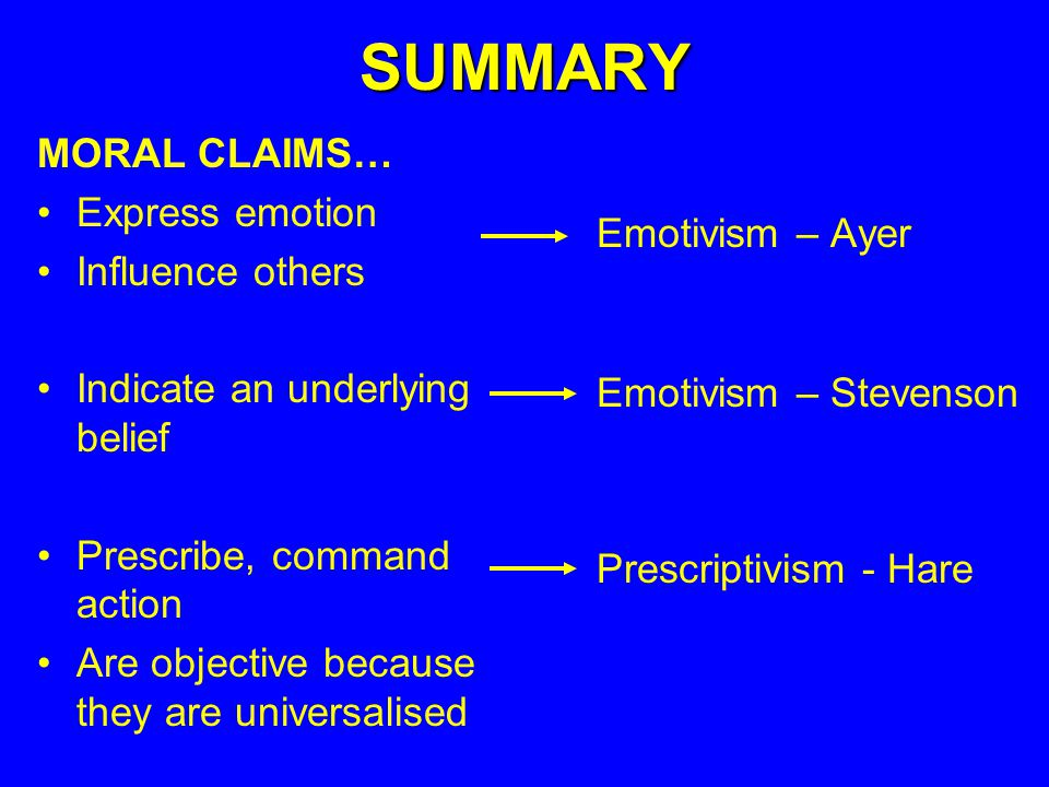 SUMMARY MORAL CLAIMS… Express emotion Influence others Indicate an underlying belief Prescribe, command action Are objective because they are universalised Emotivism – Ayer Emotivism – Stevenson Prescriptivism - Hare