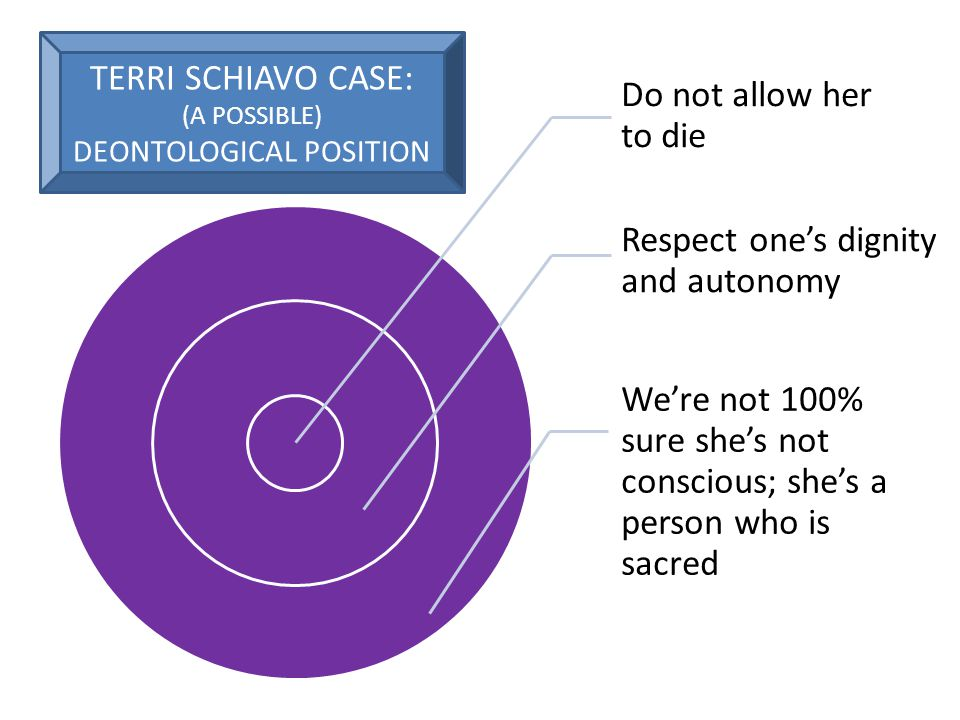 TERRI SCHIAVO CASE: (A POSSIBLE) DEONTOLOGICAL POSITION