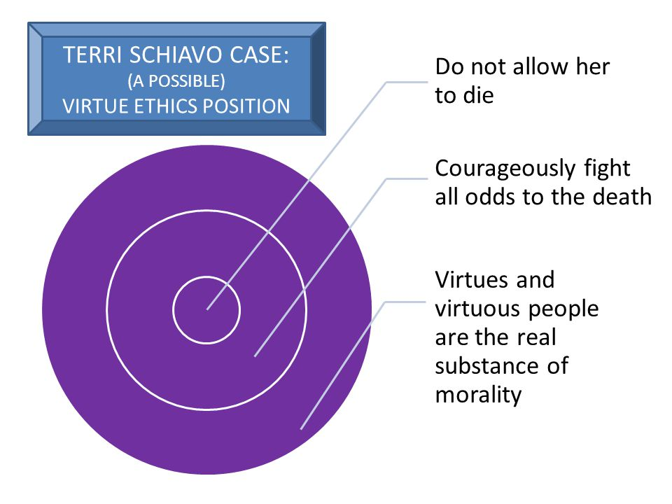 TERRI SCHIAVO CASE: (A POSSIBLE) VIRTUE ETHICS POSITION