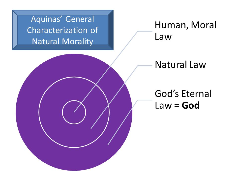 Aquinas' General Characterization of Natural Morality