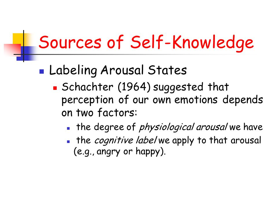 Sources of Self-Knowledge Labeling Arousal States Schachter (1964) suggested that perception of our own emotions depends on two factors: the degree of
