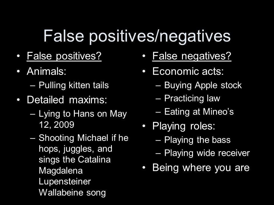 False positives/negatives False positives.