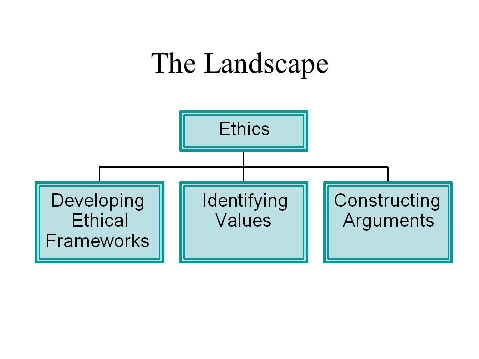 Ethical Reasoning Ethical reasoning is the means by which moral agents determine morally acceptable actions giving due consideration to all those deserving of moral concern.