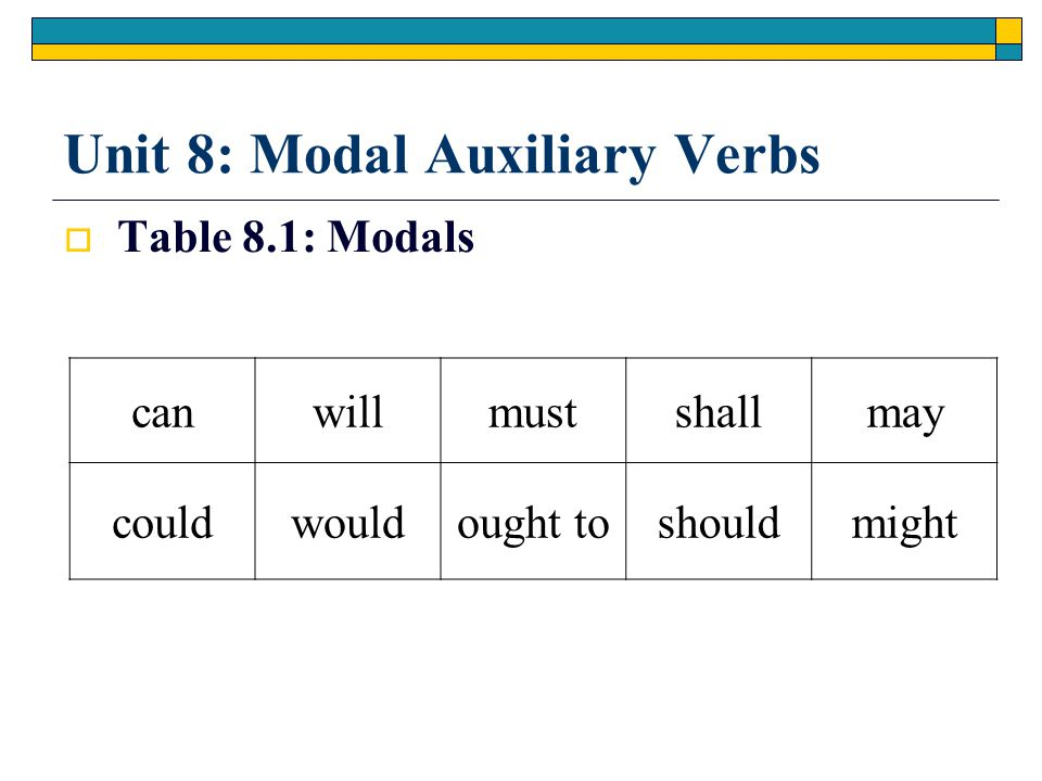 Unit 8: Modal Auxiliary Verbs  Table 8.1: Modals canwillmustshallmay couldwouldought toshouldmight