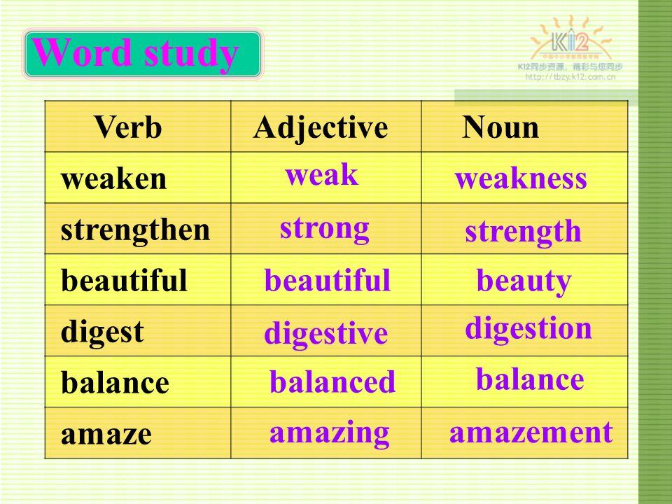 Word study Verb Adjective Noun weaken strengthen beautiful digest balance amaze weak weakness strong strength beautifulbeauty digestive digestion balanced balance amazingamazement