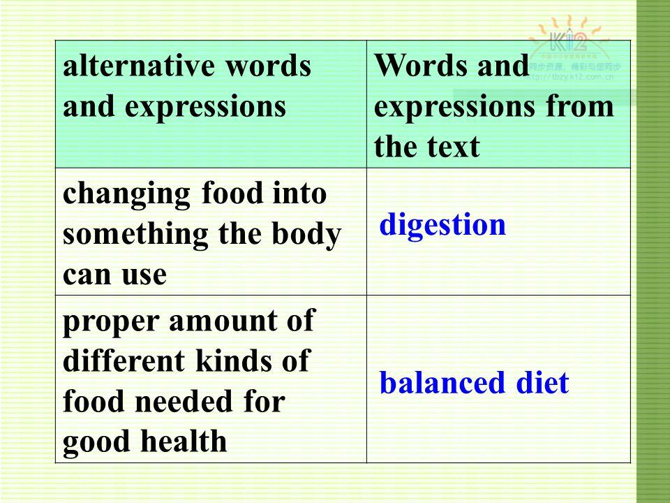 慢慢地进食,并有助消化。 You ought to eat slowly and it's good for digestion.