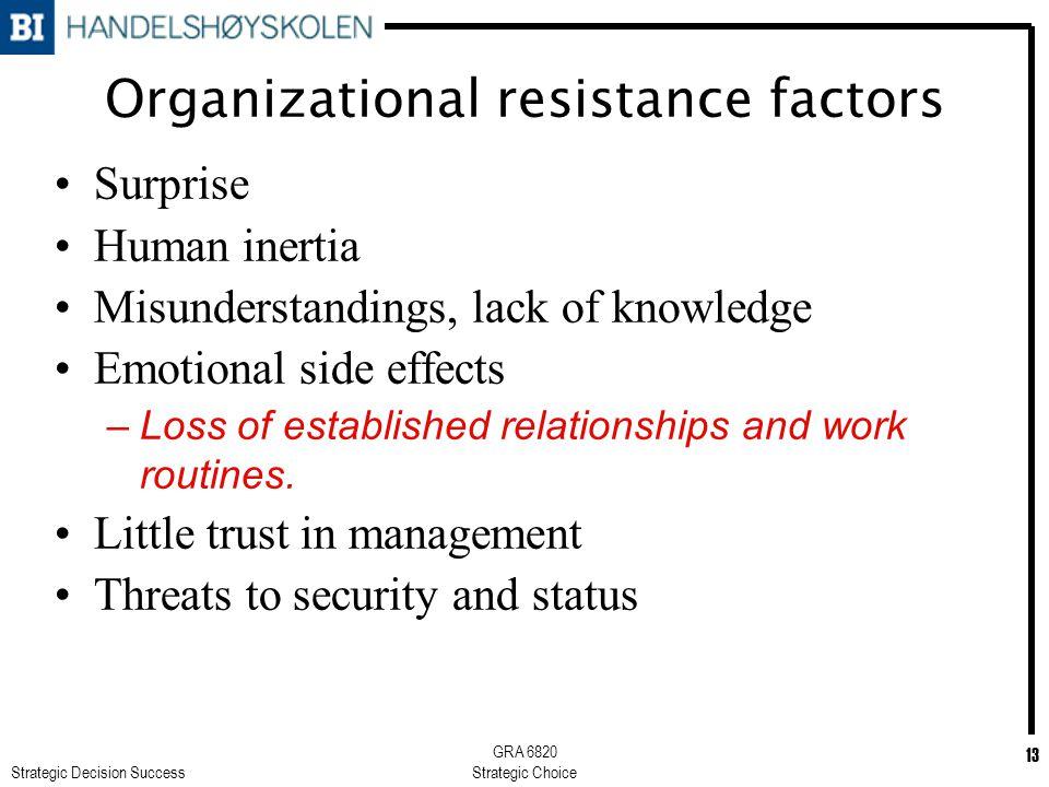 Strategic Decision Success GRA 6820 Strategic Choice 13 Organizational resistance factors Surprise Human inertia Misunderstandings, lack of knowledge