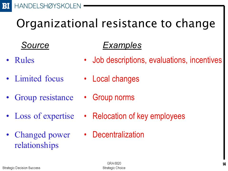 Strategic Decision Success GRA 6820 Strategic Choice 14 Organizational resistance to change Rules Limited focus Group resistance Loss of expertise Cha