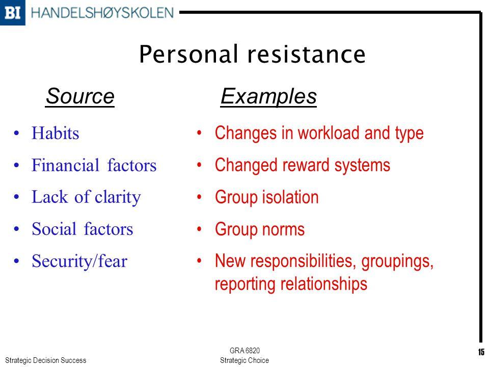 Strategic Decision Success GRA 6820 Strategic Choice 15 Personal resistance Habits Financial factors Lack of clarity Social factors Security/fear Chan