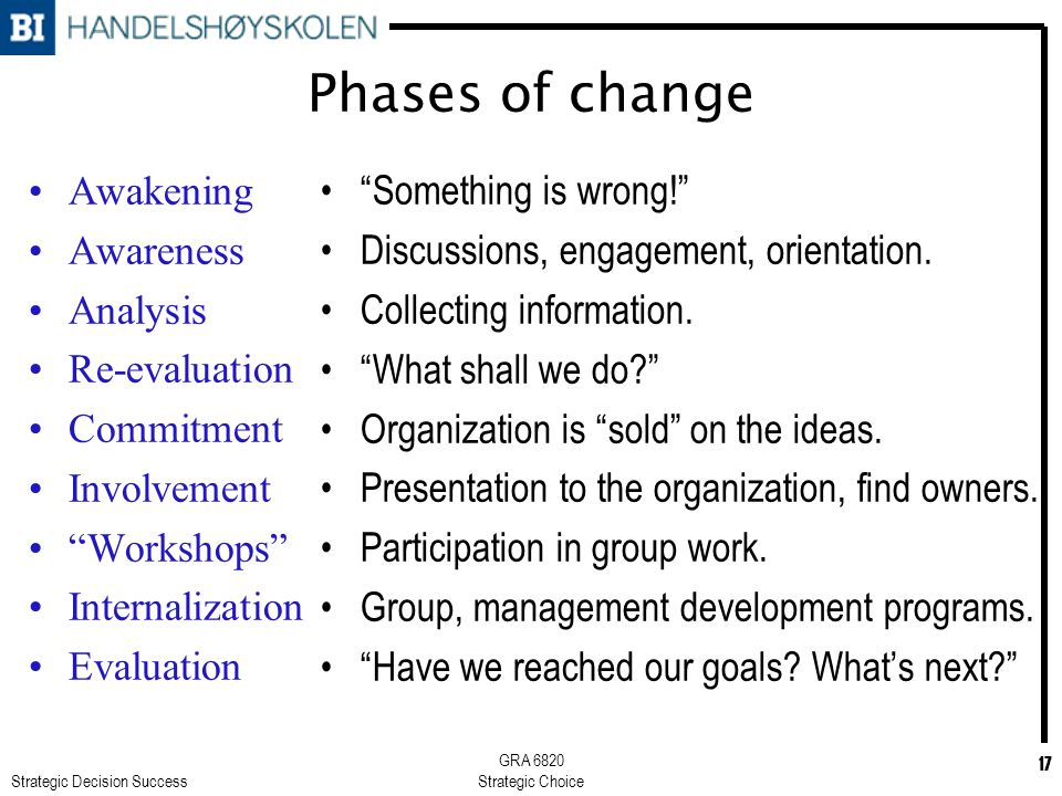 Strategic Decision Success GRA 6820 Strategic Choice 17 Phases of change Awakening Awareness Analysis Re-evaluation Commitment Involvement Workshops Internalization Evaluation Something is wrong! Discussions, engagement, orientation.