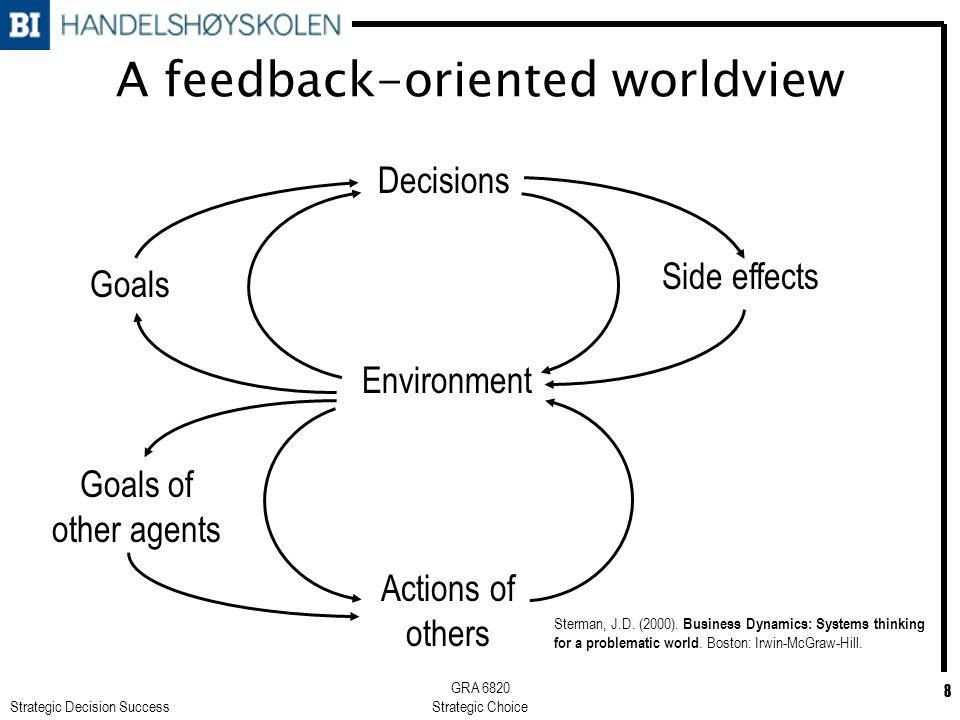 Strategic Decision Success GRA 6820 Strategic Choice 19 Factors in change management è Develop a holistic perspective - avoid local optimization and global sub-optimization.