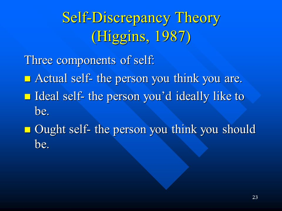 23 Self-Discrepancy Theory (Higgins, 1987) Three components of self: Actual self- the person you think you are. Actual self- the person you think you