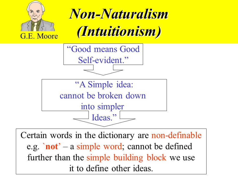 """Non-Naturalism (Intuitionism) G.E. Moore """"Good means Good Self-evident."""" """"A Simple idea: cannot be broken down into simpler Ideas."""" Certain words in t"""