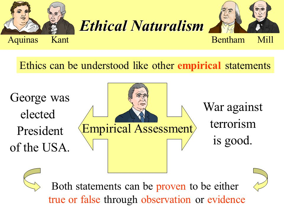 Ethical Naturalism Empirical Assessment Aquinas Kant Bentham Mill Ethics can be understood like other empirical statements George was elected Presiden