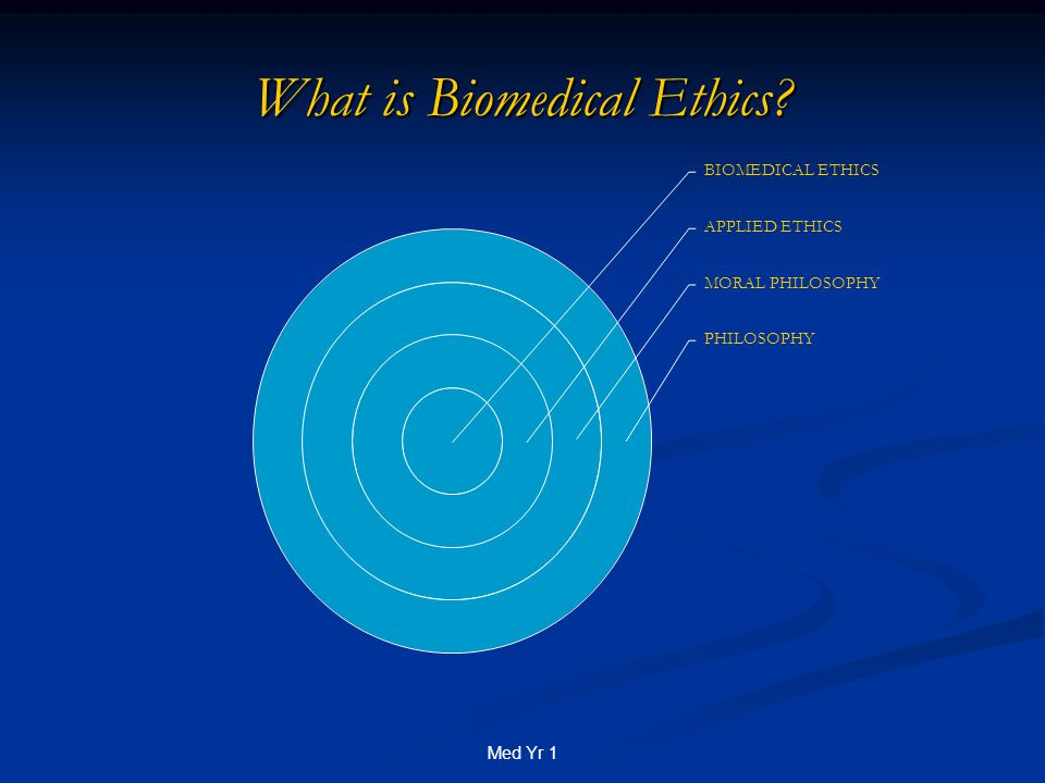 Med Yr 1 Modern /Biomedical Ethics