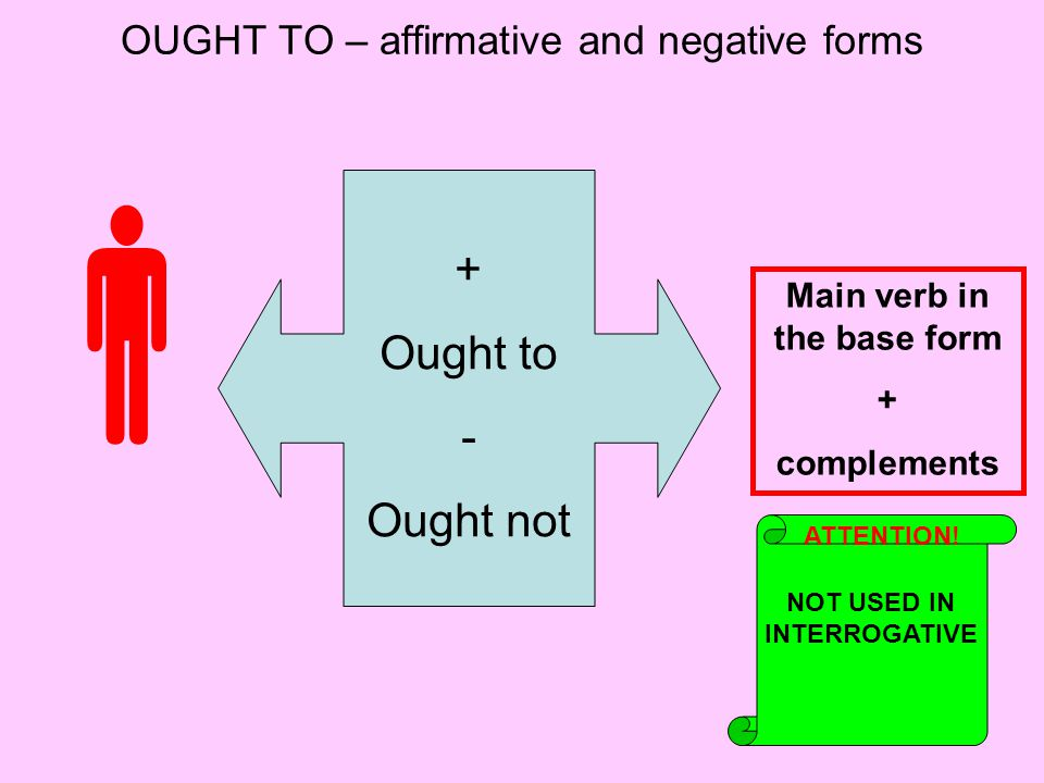 OUGHT TO – affirmative and negative forms  + Ought to - Ought not Main verb in the base form + complements NOT USED IN INTERROGATIVE ATTENTION!