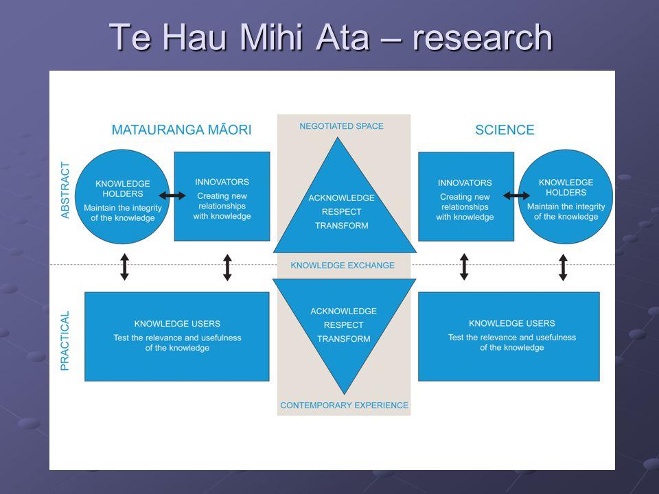 Te Hau Mihi Ata – research