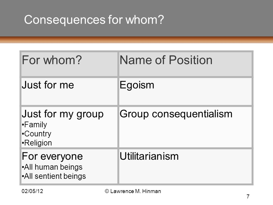 7 02/05/12© Lawrence M. Hinman Consequences for whom.