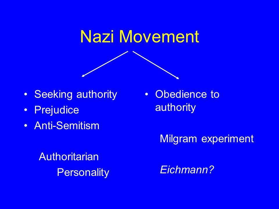 Nazi Movement Seeking authority Prejudice Anti-Semitism Authoritarian Personality Obedience to authority Milgram experiment Eichmann