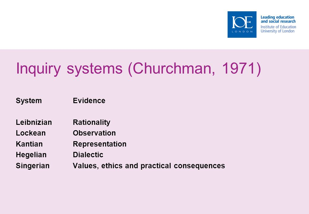 Inquiry systems (Churchman, 1971) SystemEvidence LeibnizianRationality LockeanObservation KantianRepresentation HegelianDialectic SingerianValues, ethics and practical consequences