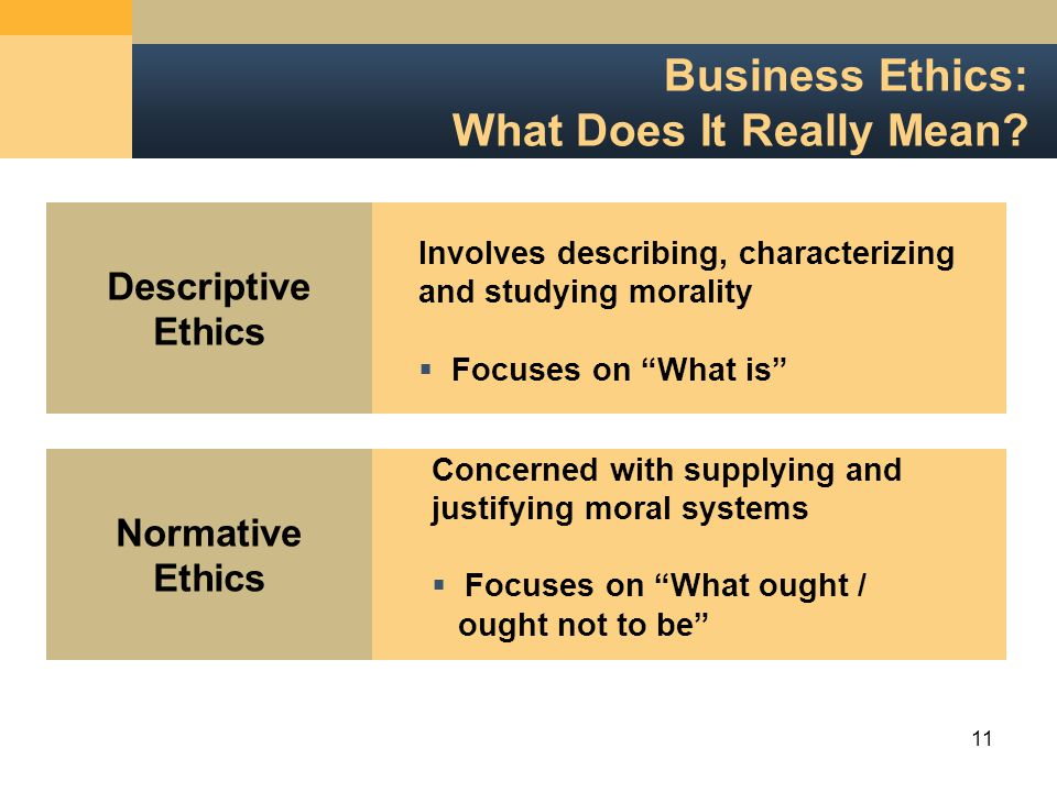 11 Descriptive Ethics Involves describing, characterizingand studying morality  Focuses on What is Normative Ethics Concerned with supplying andjustifying moral systems  Focuses on What ought / ought not to be Business Ethics: What Does It Really Mean