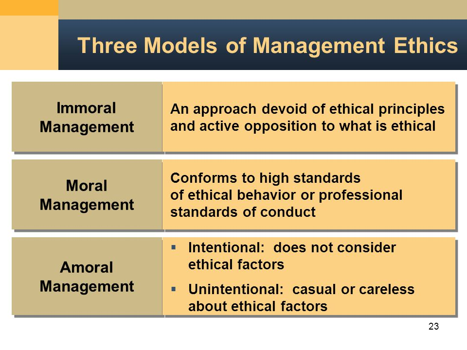 23 Three Models of Management Ethics Immoral Management An approach devoid of ethical principlesand active opposition to what is ethical Moral Management Conforms to high standardsof ethical behavior or professionalstandards of conduct Amoral Management  Intentional: does not considerethical factors  Unintentional: casual or carelessabout ethical factors  Intentional: does not considerethical factors  Unintentional: casual or carelessabout ethical factors