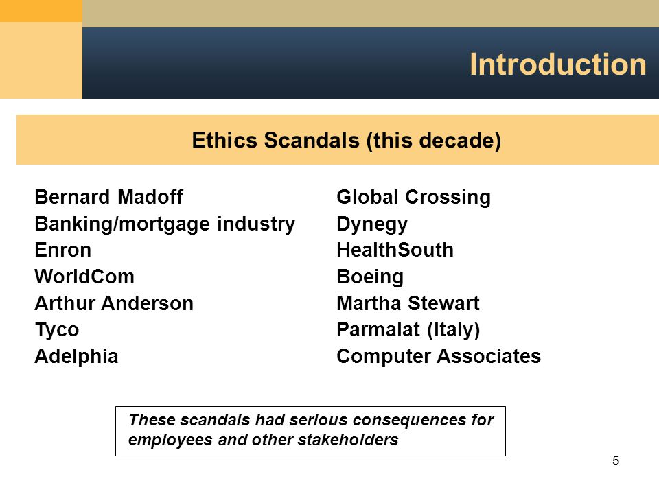 5 Ethics Scandals (this decade) Introduction Bernard Madoff Banking/mortgage industry Enron WorldCom Arthur Anderson Tyco Adelphia Global Crossing Dynegy HealthSouth Boeing Martha Stewart Parmalat (Italy) Computer Associates These scandals had serious consequences for employees and other stakeholders