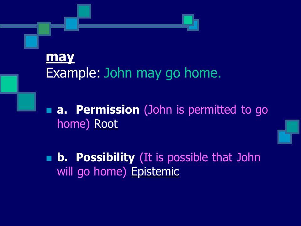 may Example: John may go home.