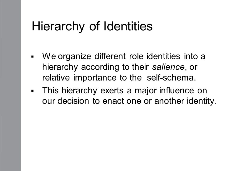 Hierarchy of Identities  We organize different role identities into a hierarchy according to their salience, or relative importance to the self-schem
