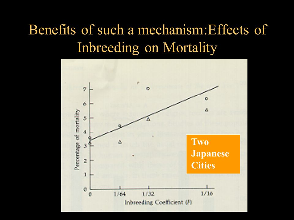 Benefits of such a mechanism:Effects of Inbreeding on Mortality Two Japanese Cities