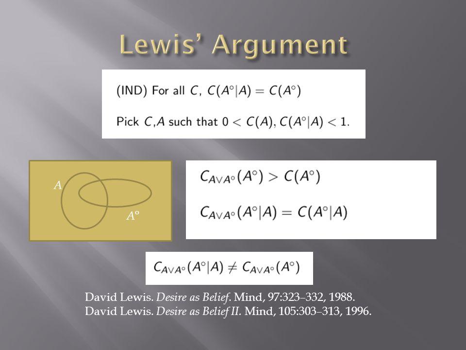 David Lewis. Desire as Belief. Mind, 97:323–332, 1988.