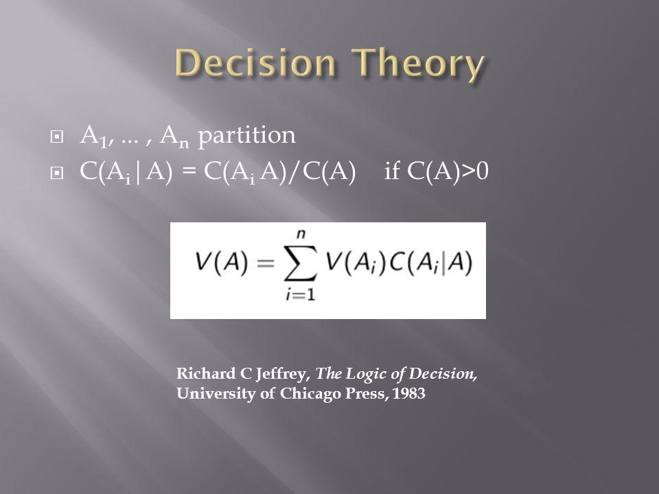 Richard C Jeffrey, The Logic of Decision, University of Chicago Press, 1983  A 1,..., A n partition  C(A i |A) = C(A i A)/C(A) if C(A)>0