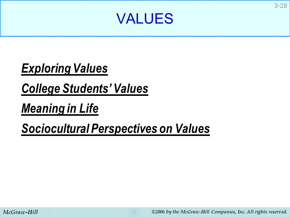 McGraw-Hill ©2006 by the McGraw-Hill Companies, Inc. All rights reserved. 3-28 VALUES Exploring Values College Students' Values Meaning in Life Socioc