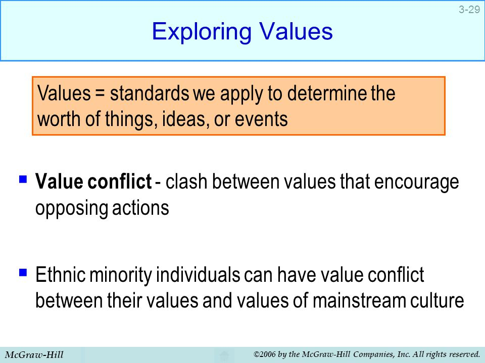 McGraw-Hill ©2006 by the McGraw-Hill Companies, Inc. All rights reserved. 3-29 Exploring Values  Value conflict - clash between values that encourage