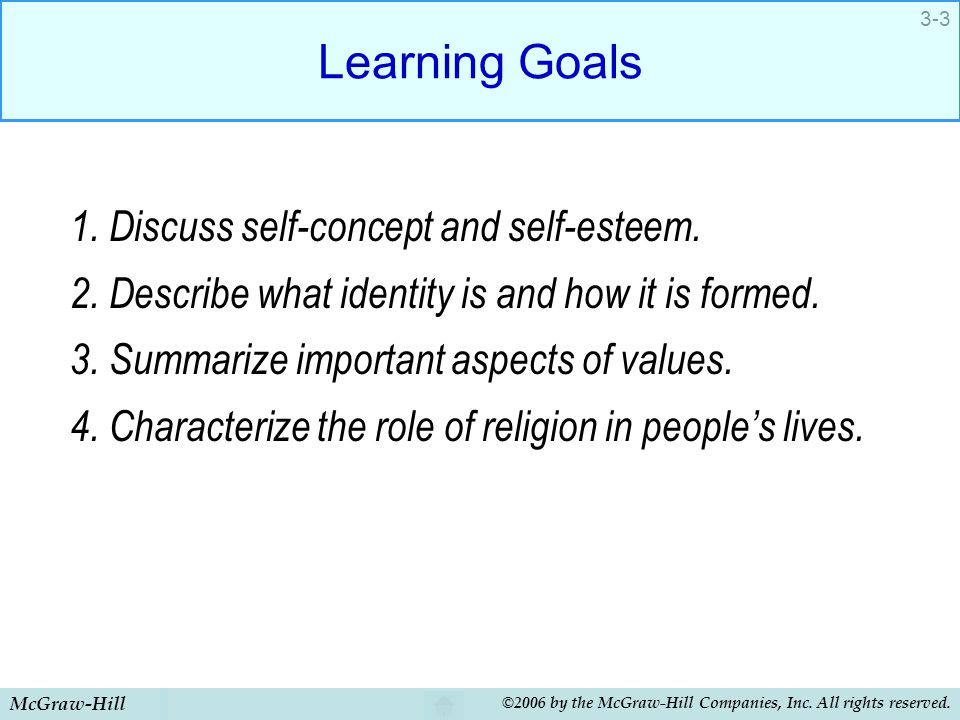 McGraw-Hill ©2006 by the McGraw-Hill Companies, Inc. All rights reserved. 3-3 Learning Goals 1. Discuss self-concept and self-esteem. 2. Describe what