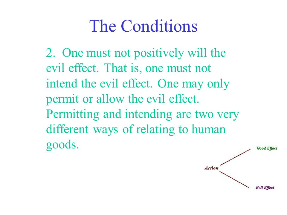 The Conditions 2. One must not positively will the evil effect. That is, one must not intend the evil effect. One may only permit or allow the evil ef