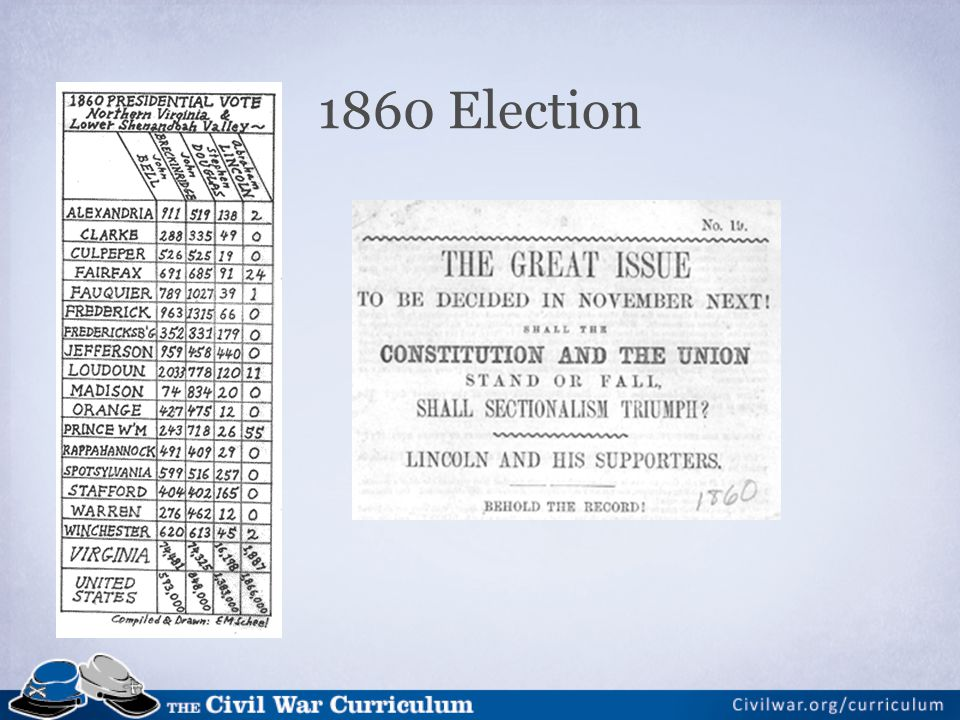 http://faculty.umf.maine.edu/walter.sargent/public.www/web%20232/sumter%20page.html 1860 Election Red – Lincoln Yellow – Bell Blue – Douglas Green – Breckinridge Purple – Non-Voting Territories