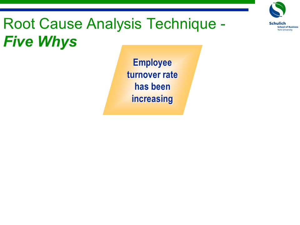 Root Cause Analysis Technique - Five Whys Employee turnover rate has been increasing