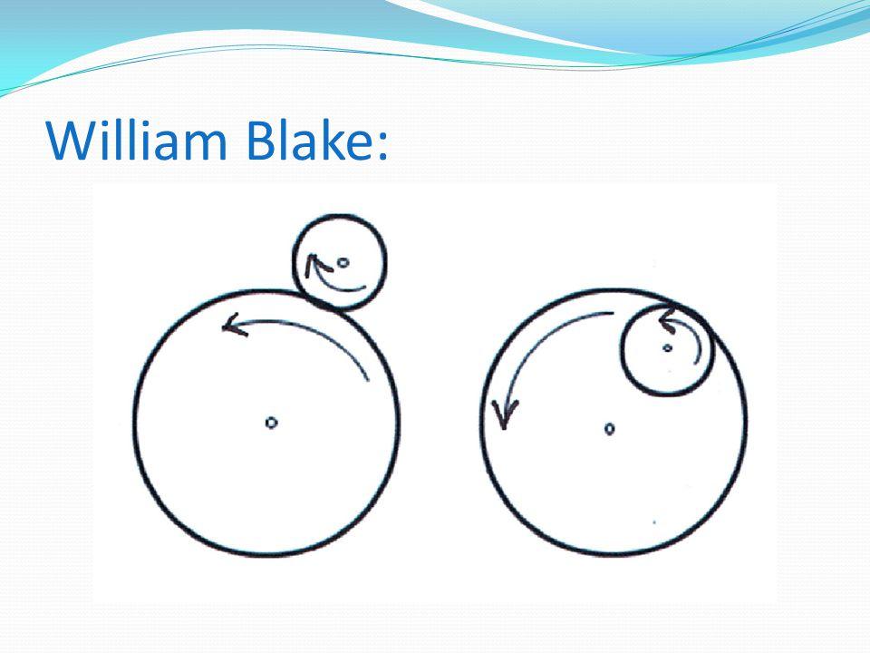 William Blake: