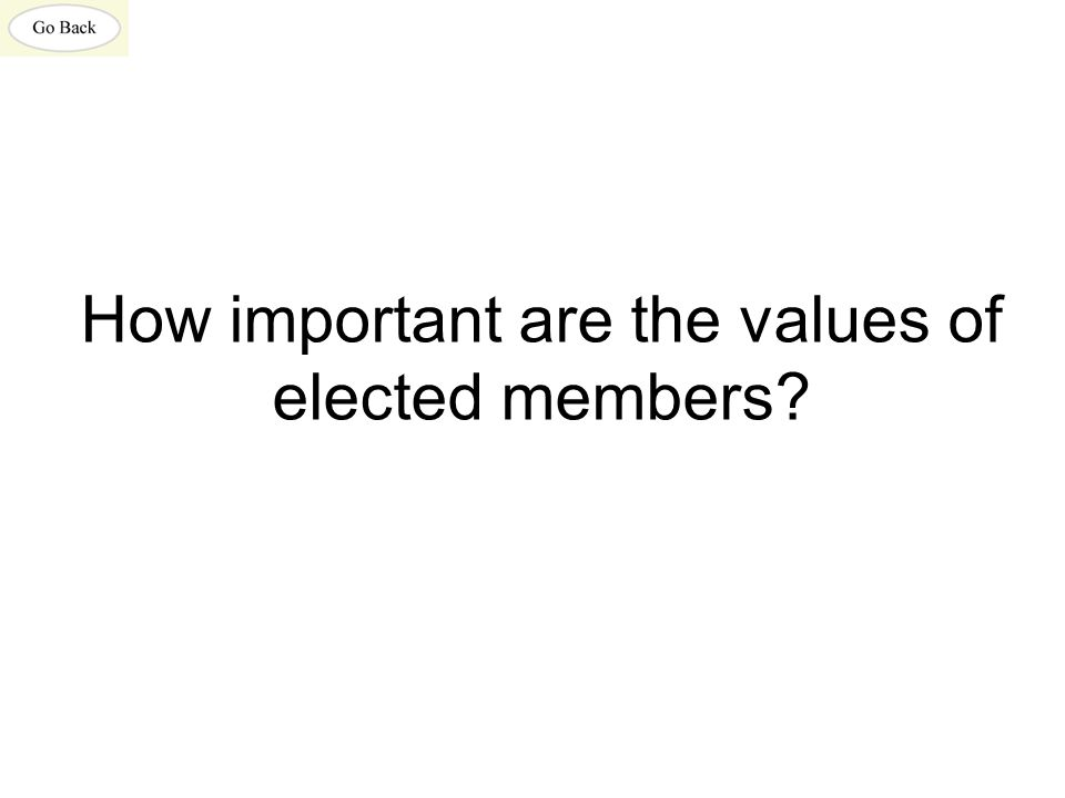 How important are the values of elected members?