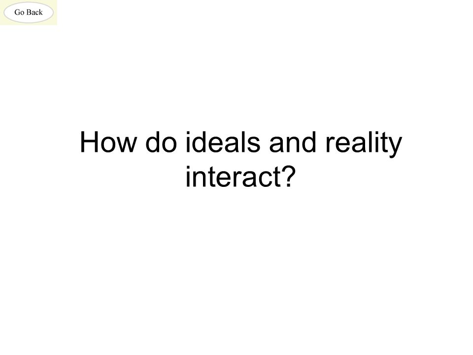 How do ideals and reality interact