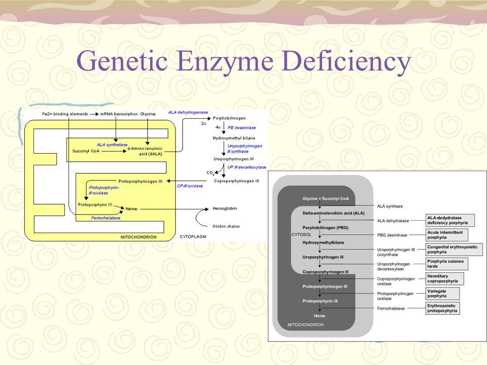 Genetic Enzyme Deficiency