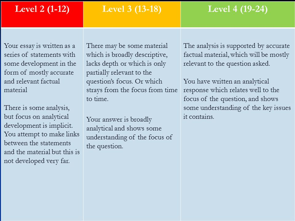 Level 2 (1-12)Level 3 (13-18)Level 4 (19-24) Your essay is written as a series of statements with some development in the form of mostly accurate and relevant factual material There is some analysis, but focus on analytical development is implicit.