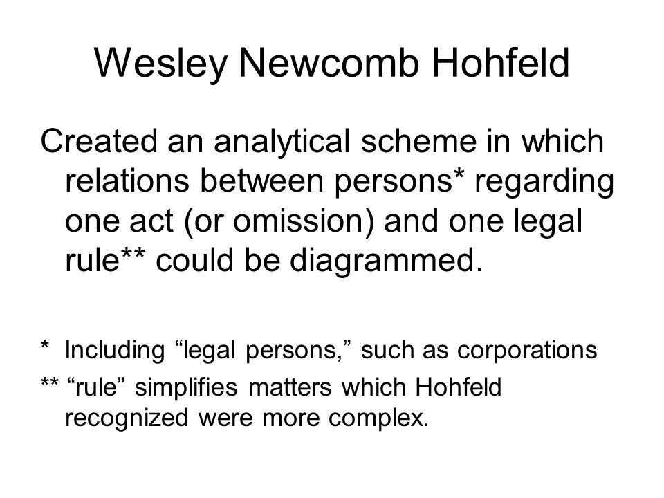 Wesley Newcomb Hohfeld Created an analytical scheme in which relations between persons* regarding one act (or omission) and one legal rule** could be diagrammed.