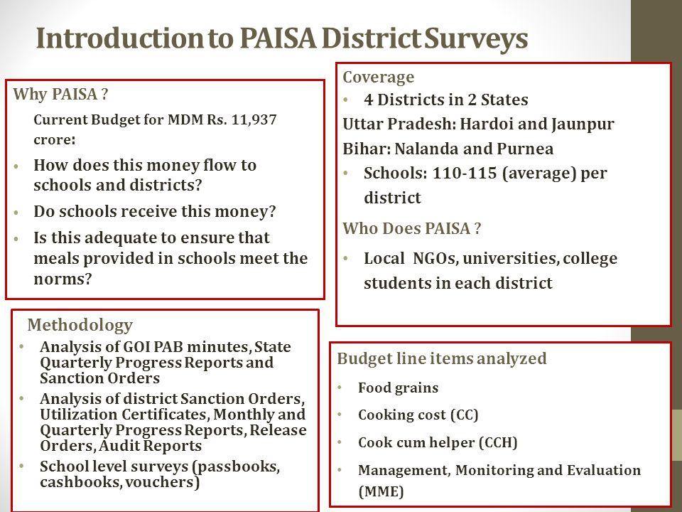 Introduction to PAISA District Surveys Why PAISA .