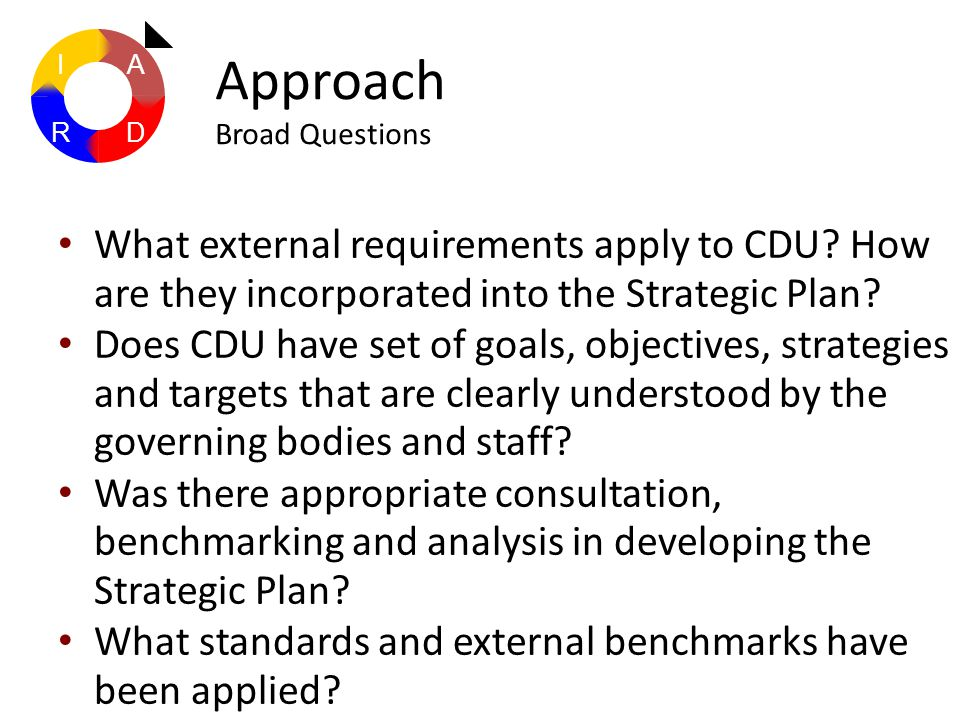 What external requirements apply to CDU? How are they incorporated into the Strategic Plan? Does CDU have set of goals, objectives, strategies and tar