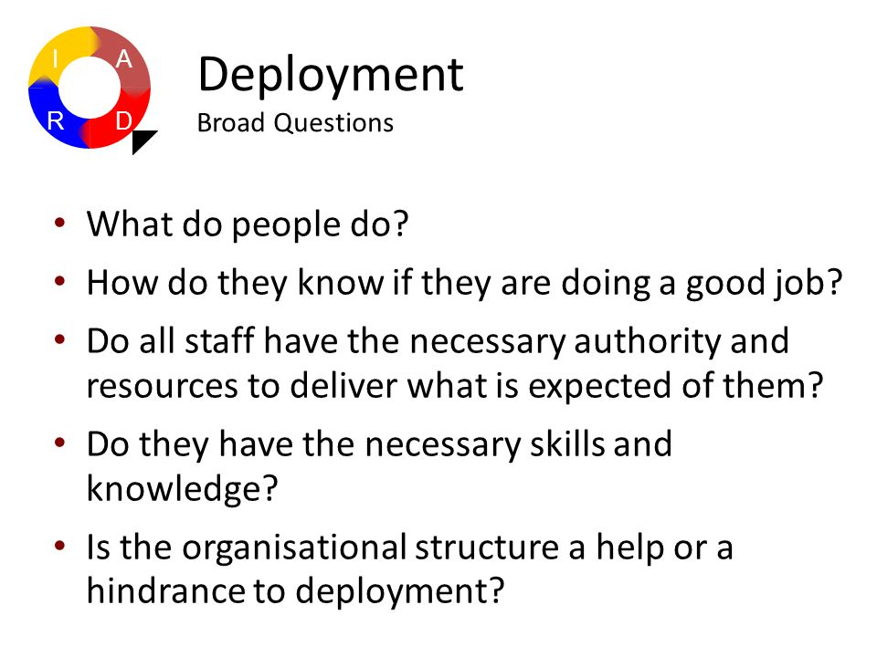 What do people do? How do they know if they are doing a good job? Do all staff have the necessary authority and resources to deliver what is expected