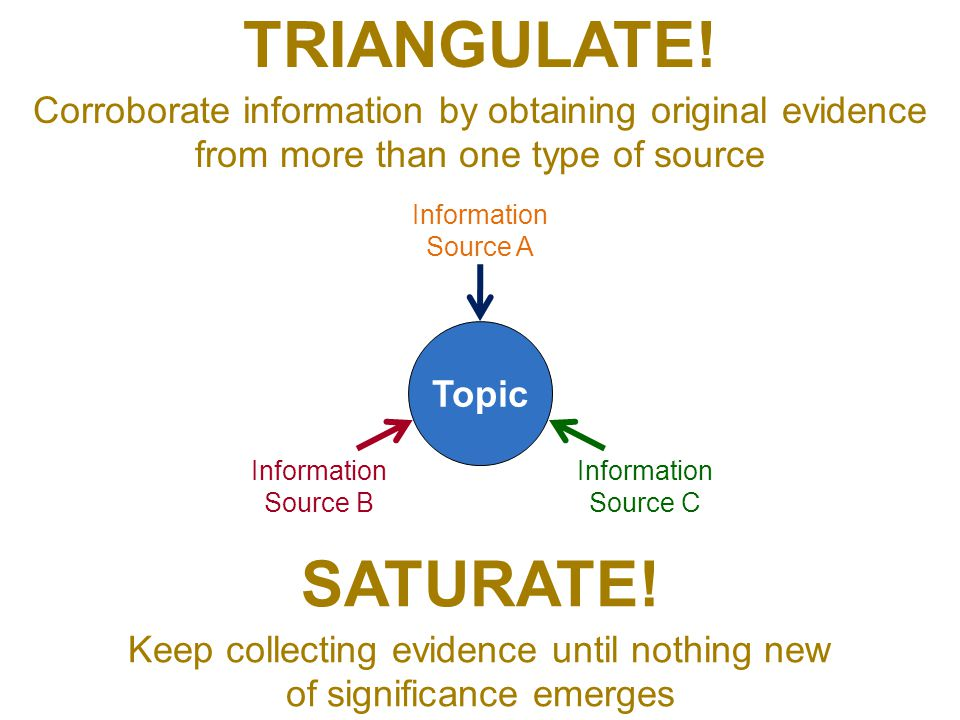 TRIANGULATE.
