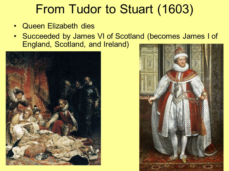 Brief Reign of James II (r.1685-1688) James II – openly Catholic Ignores the Test Act 1688 – James' son is born (succession!) English MPs / Nobles invite William of Orange to invade England (married to James' daughter Mary) William and Mary